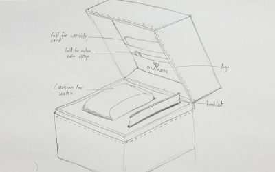 The Box Design